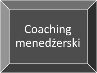 Coaching menedżerski