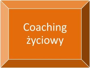 Coaching życiowy